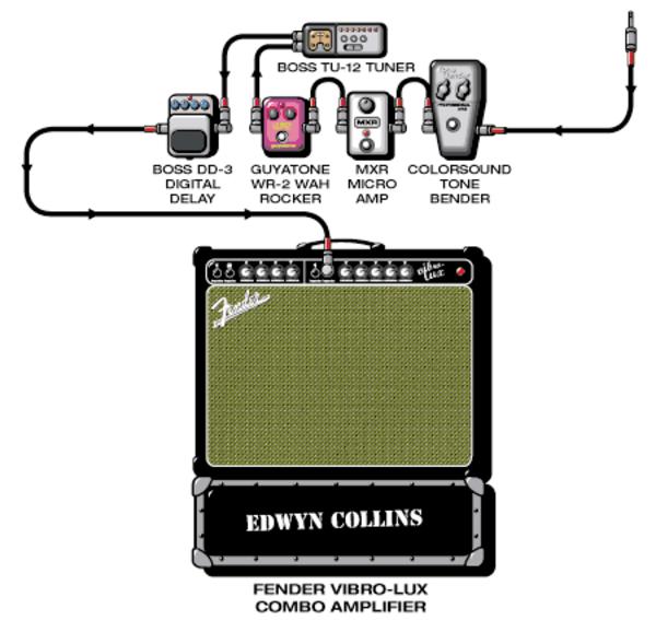 Edwyn Collins using Colorsound Tonebender